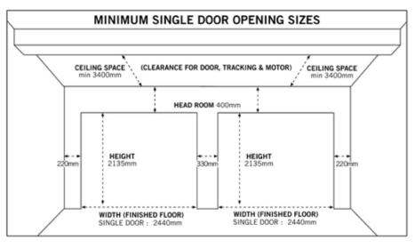Garage door single garage door width inspiring photos for How wide is a single garage door